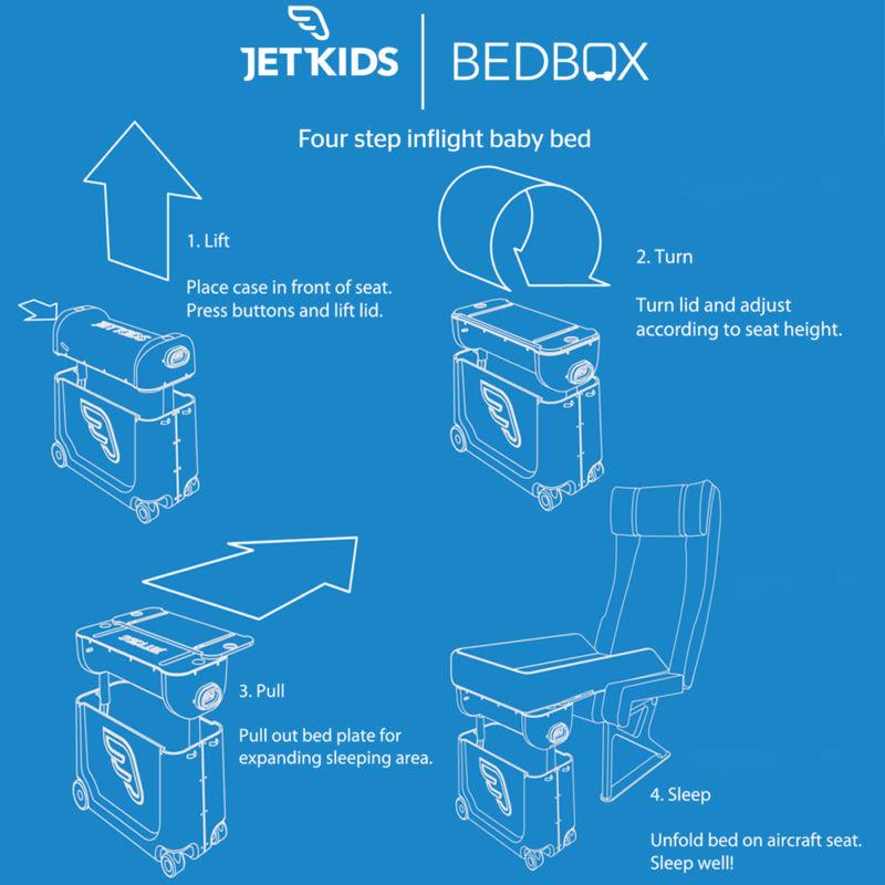 Jetkids BedBox - Blå